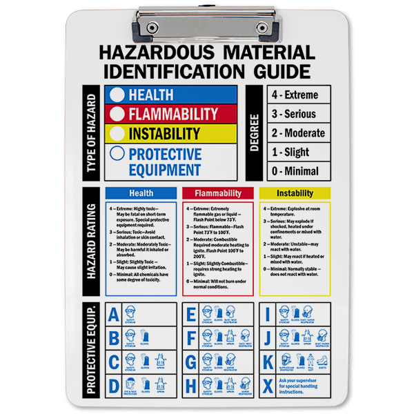 Hazardous Material Identification Guide Clipboard Front